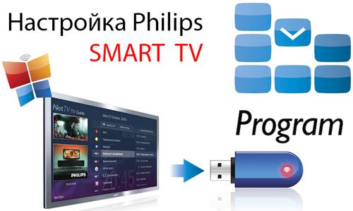 Инструкция по подключению Philips smart tv