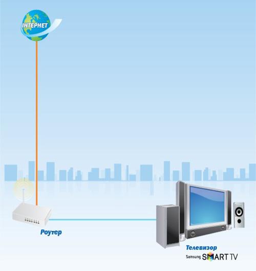 Samsung-Smart-Hub1 (1)